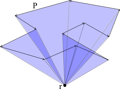 Polygon Generation
